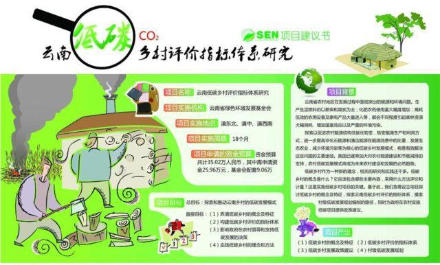 2015jjhy_7 农业项目建议书编制服务